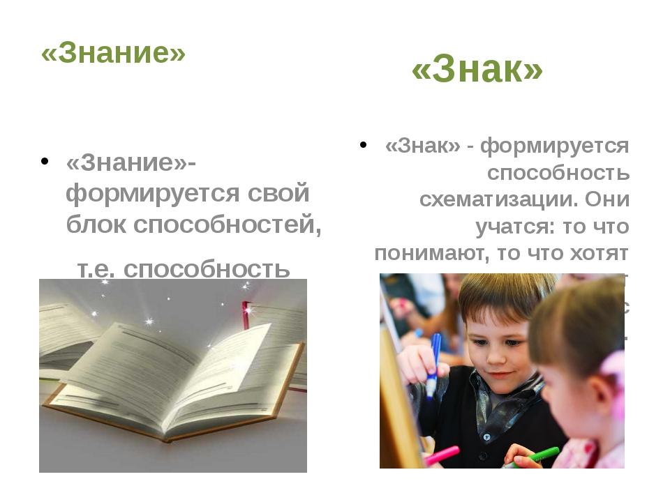 «Знание» «Знание»- формируется свой блок способностей, т.е. способность рабо...