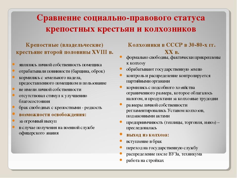 Сравнение социально-правового статуса крепостных крестьян и колхозников Крепо...