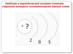 Найдите в периодической системе элемент, строение которого соответствует дан