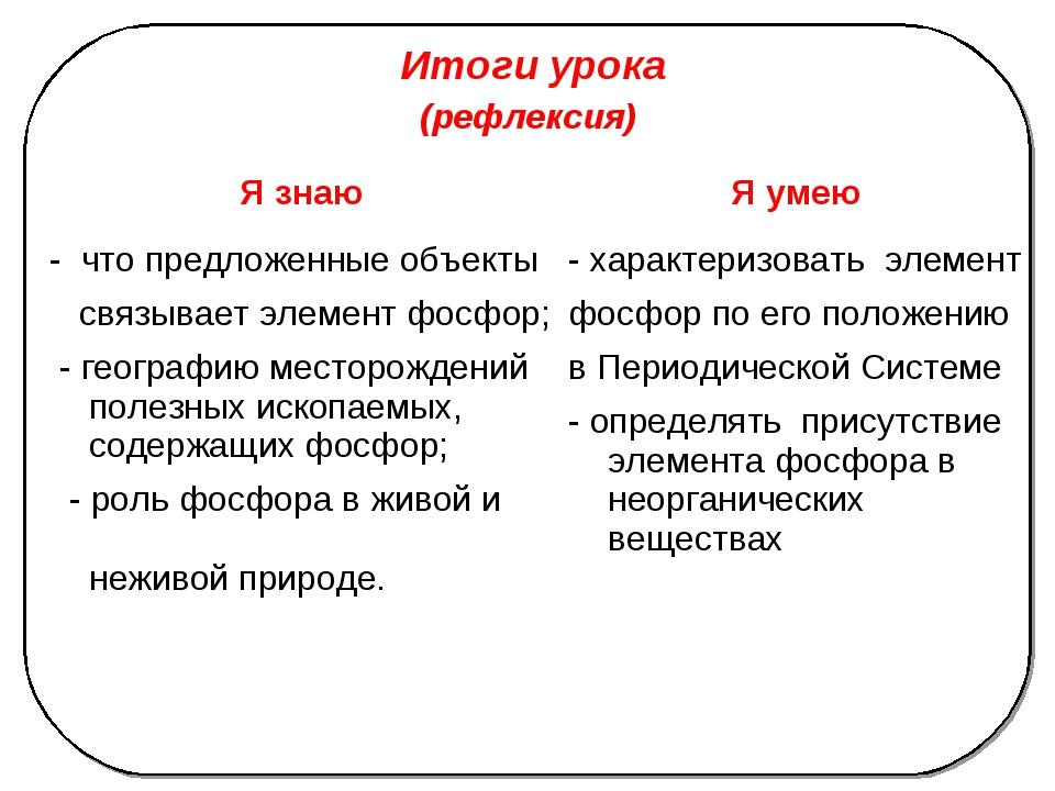 Итоги урока (рефлексия) Я знаюЯ умею - что предложенные объекты связывает эл...