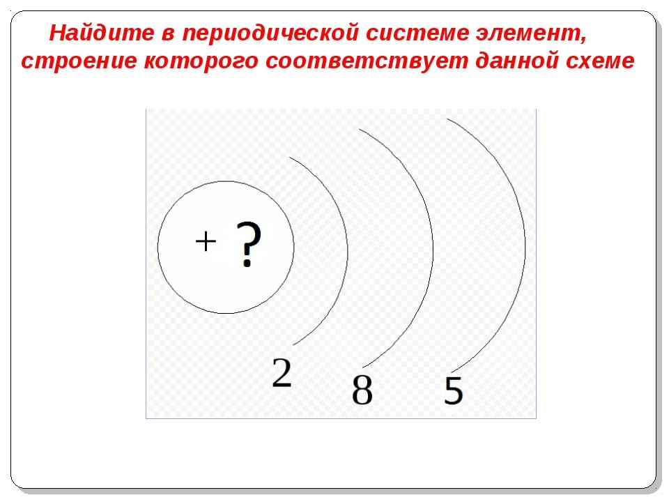 Найдите в периодической системе элемент, строение которого соответствует дан...