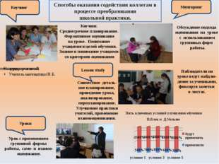 Способы оказания содействия коллегам в процессе преобразования школьной практ