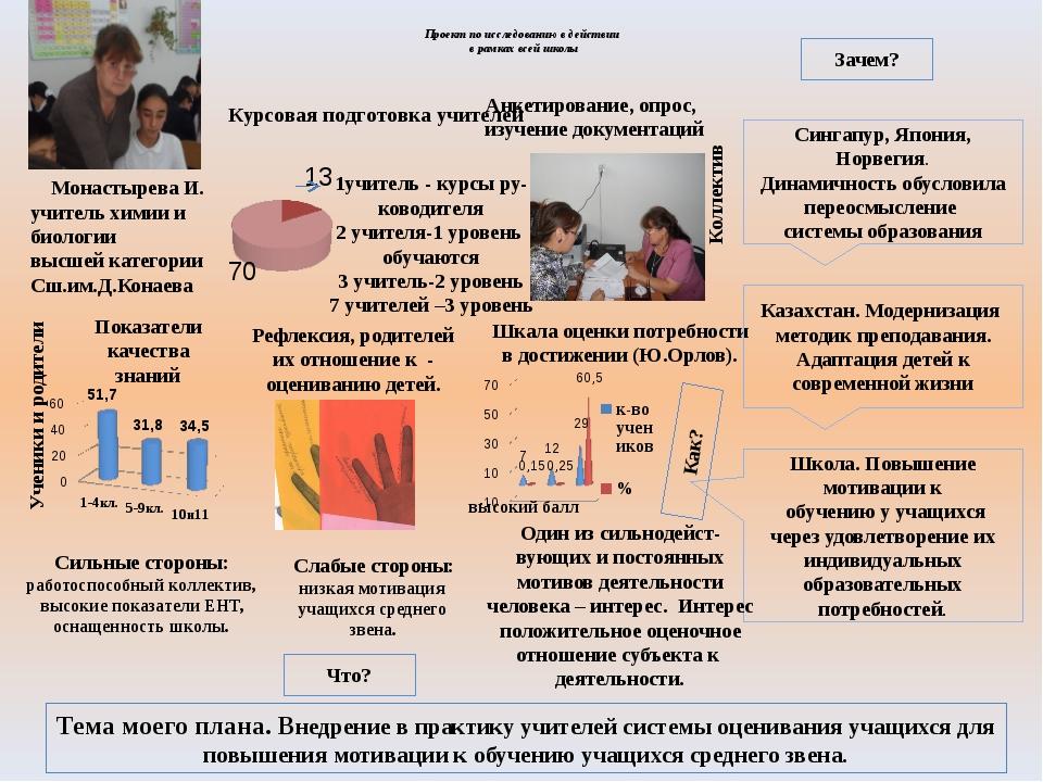 Проект по исследованию в действии в рамках всей школы Монастырева И. учитель...