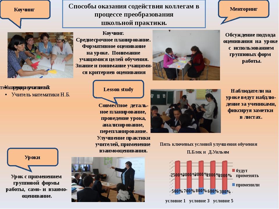 Способы оказания содействия коллегам в процессе преобразования школьной практ...