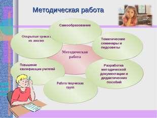 Методическая работа Разработка методической документации и дидактических посо
