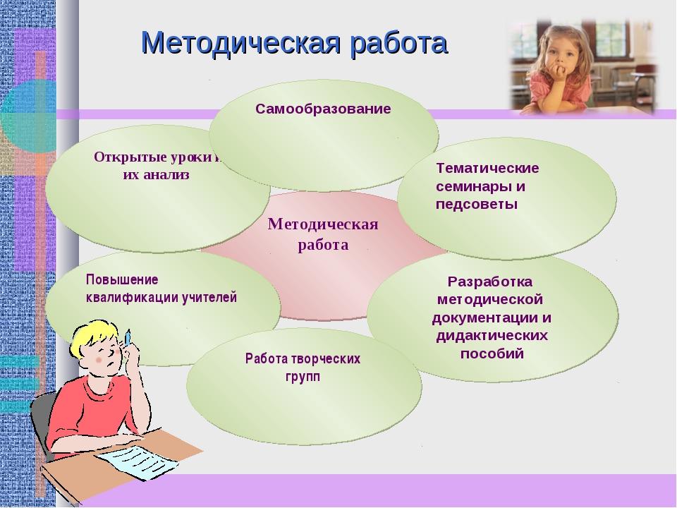 Цель проведения конкурса методических разработок