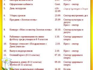 671460, Республика Бурятия, с.Могсохон, ул.Базарова,15 e-mail: mogsohonsoh@