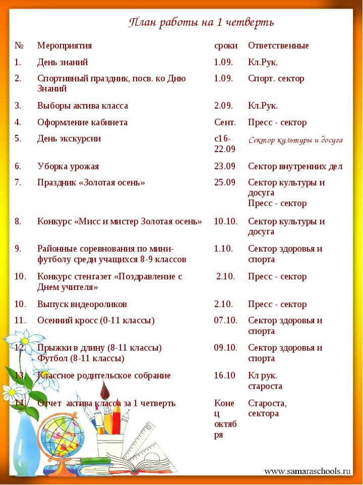 671460, Республика Бурятия, с.Могсохон, ул.Базарова,15 e-mail: mogsohonsoh@...