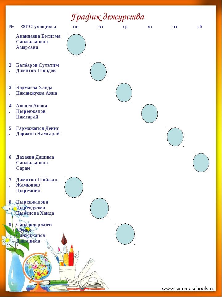 График дежурства №ФИО учащихсяпнвтсрчтптсб Анандаева Бэлигма Санжижап...