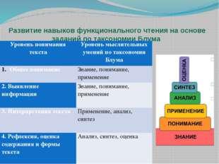 Развитие навыков функционального чтения на основе заданий по таксономии Блума