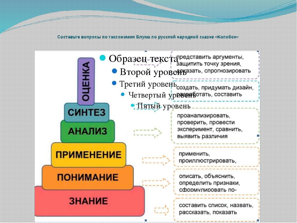 Составьте вопросы по таксономии Блума по русской народной сказке «Колобок»