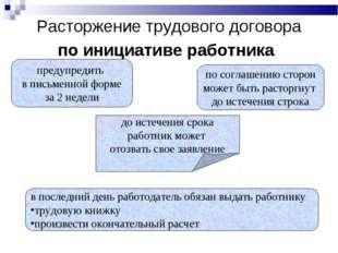 Расторжение трудового договора по инициативе работника предупредить в письмен