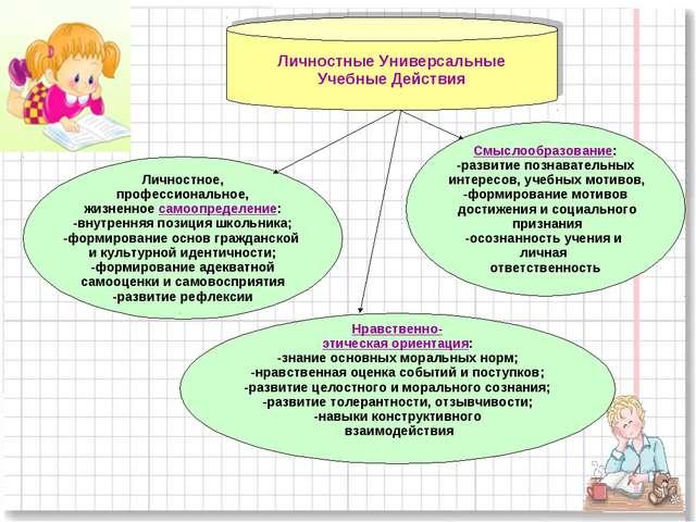 Личностные Универсальные Учебные Действия Смыслообразование: -развитие познав...