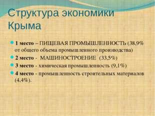 Структура экономики Крыма 1 место – ПИЩЕВАЯ ПРОМЫШЛЕННОСТЬ (38,9% от общего о