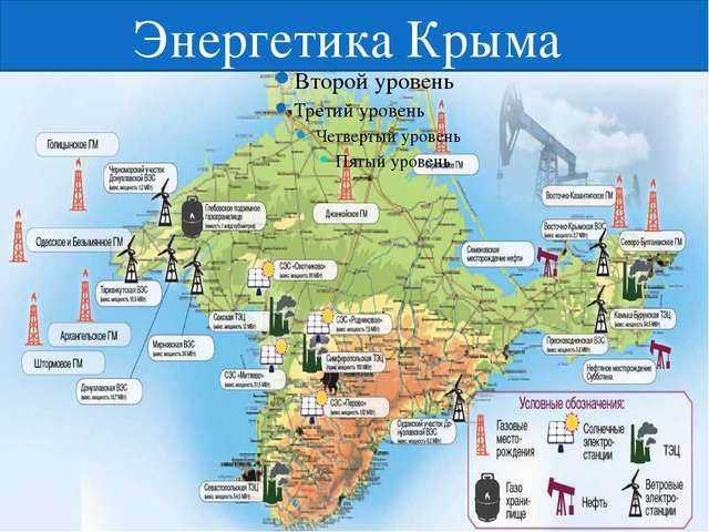 Энергетика Крыма