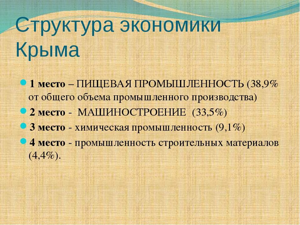Структура экономики Крыма 1 место – ПИЩЕВАЯ ПРОМЫШЛЕННОСТЬ (38,9% от общего о...