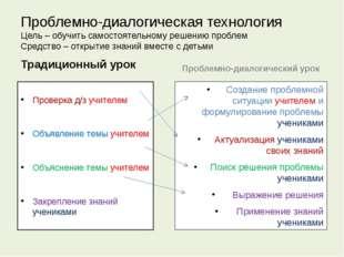 Проблемно-диалогическая технология Цель – обучить самостоятельному решению пр