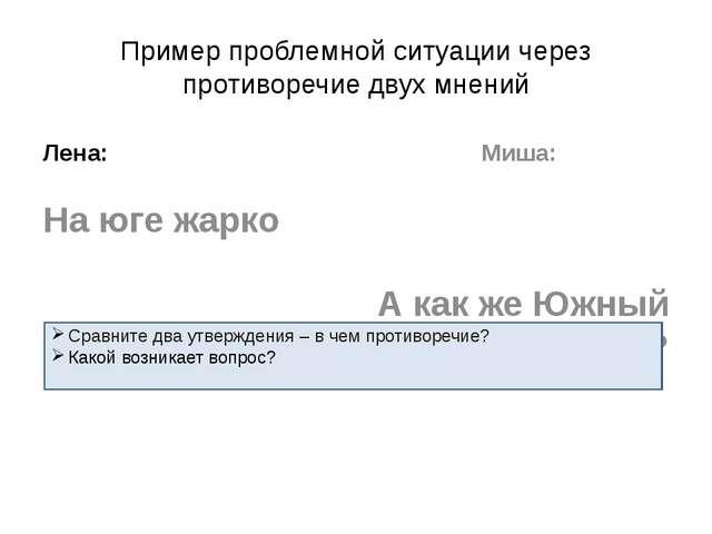 Пример проблемной ситуации через противоречие двух мнений Лена: На юге жарко...