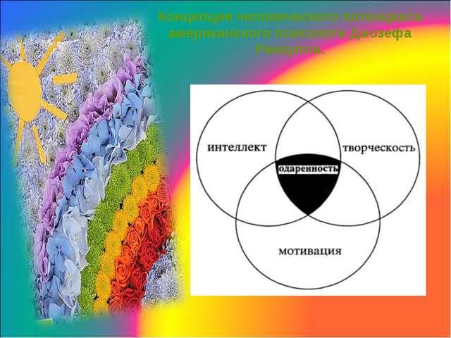 Концепция человеческого потенциала американского психолога Джозефа Рензулли.