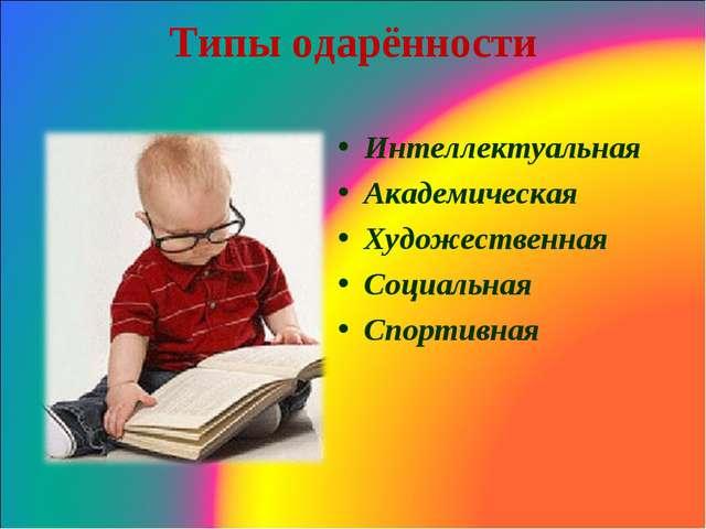 Типы одарённости Интеллектуальная Академическая Художественная Социальная Спо...