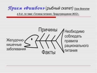 Прием «Фишбон» (рыбный скелет) Урок биологии в 8 кл. по теме «Гигиена питания