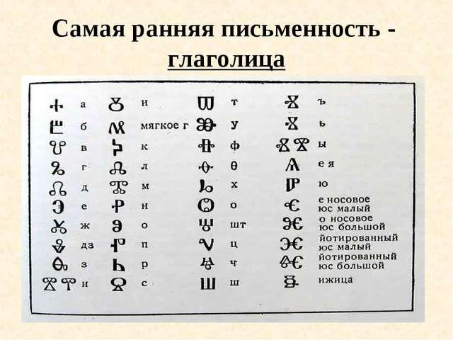 Самая ранняя письменность - глаголица