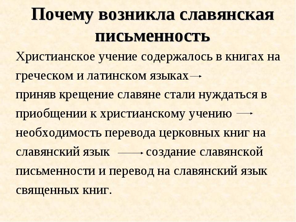Почему возникла славянская письменность Христианское учение содержалось в кни...