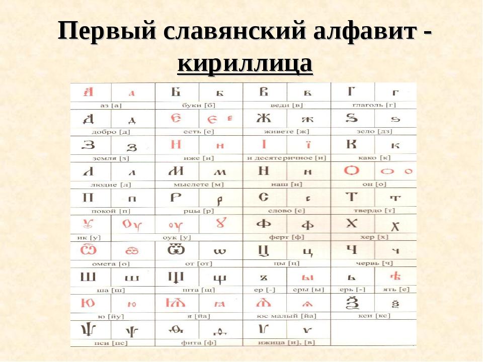 """Презентация по истории 4 класс на тему """"Развитие письменности на Руси"""""""
