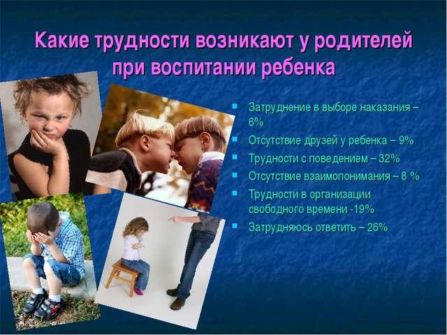 Какие трудности возникают у родителей при воспитании ребенка Затруднение в вы...