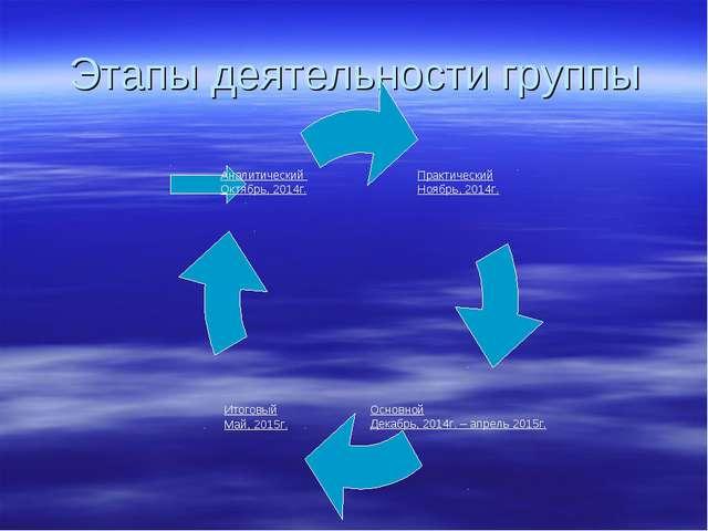 Этапы деятельности группы