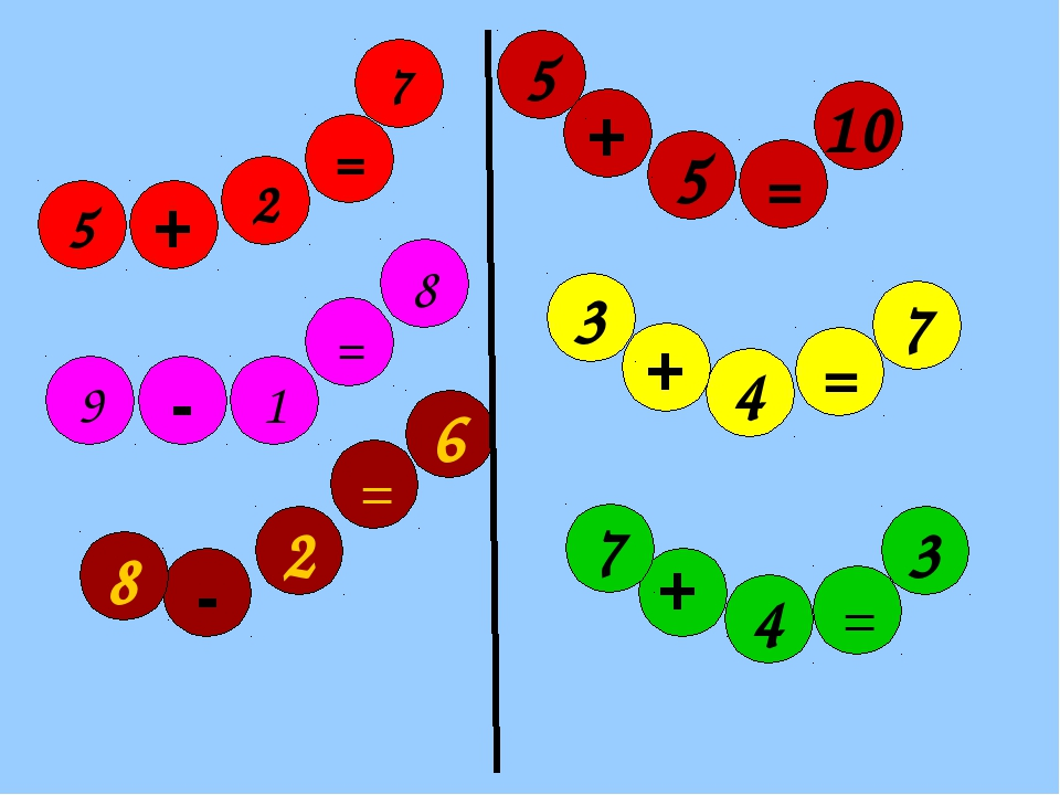 7 = 2 + 5 8 = 1 - 9 6 = 2 - 8 10 = 5 + 5 7 = 4 + 3 3 = 4 7 +