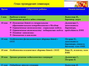 План проведения семинара: Время Содержание работы Ответственный 5мин Введение