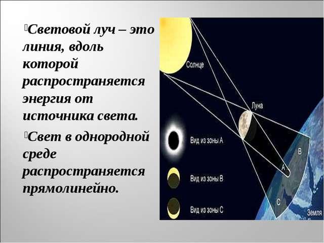Световой луч – это линия, вдоль которой распространяется энергия от источника...