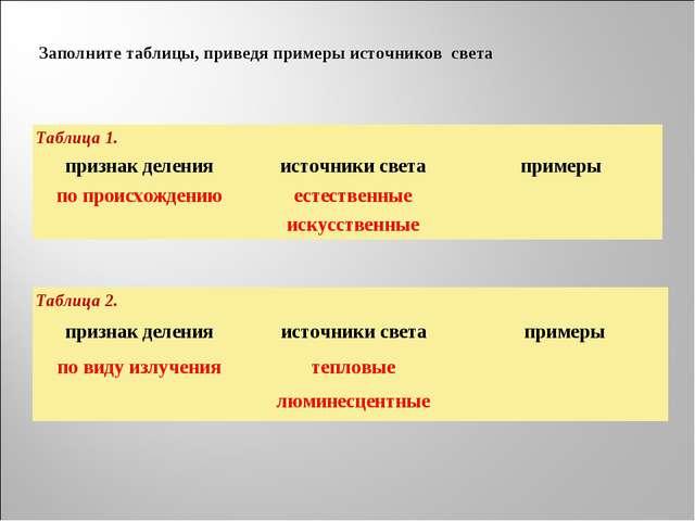 Заполните таблицы, приведя примеры источников света Таблица 1. признак делен...