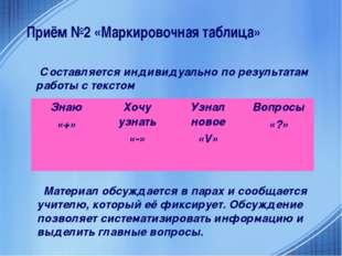 Приём №2 «Маркировочная таблица» Составляется индивидуально по результатам ра