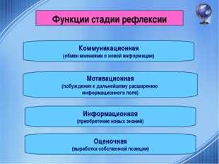 Функции стадии рефлексии Мотивационная (побуждение к дальнейшему расширению и