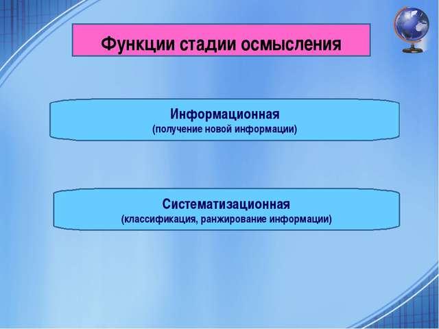 Функции стадии осмысления Информационная (получение новой информации) Система...