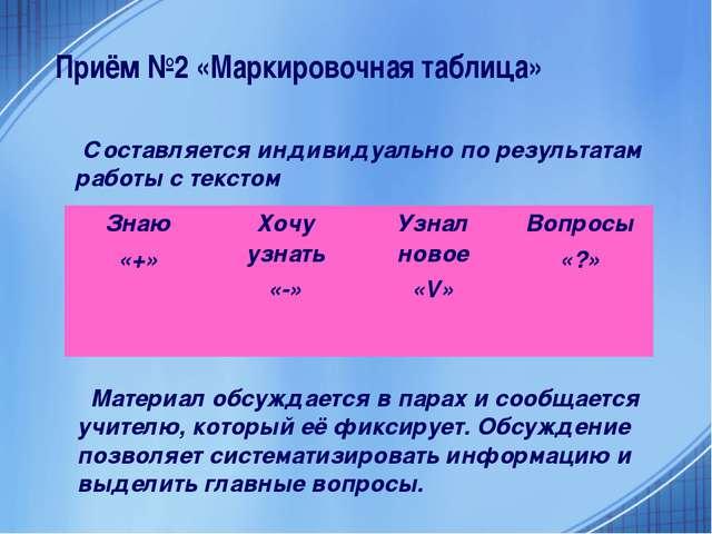 Приём №2 «Маркировочная таблица» Составляется индивидуально по результатам ра...