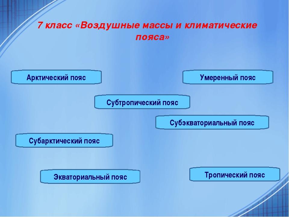 7 класс «Воздушные массы и климатические пояса» Арктический пояс Экваториальн...