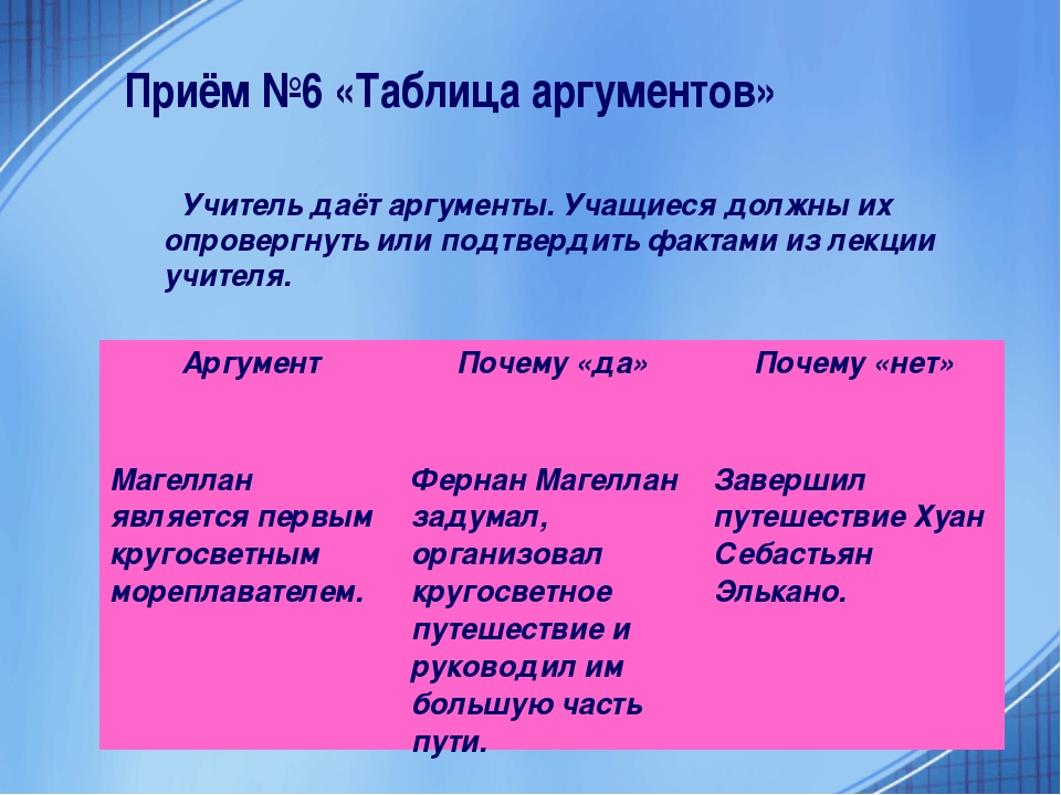 Приём №6 «Таблица аргументов» Учитель даёт аргументы. Учащиеся должны их опро...