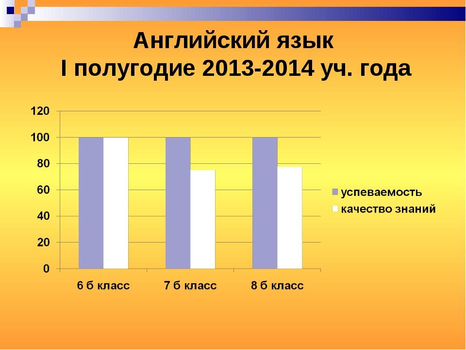 Английский язык I полугодие 2013-2014 уч. года