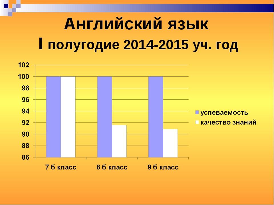 Английский язык I полугодие 2014-2015 уч. год