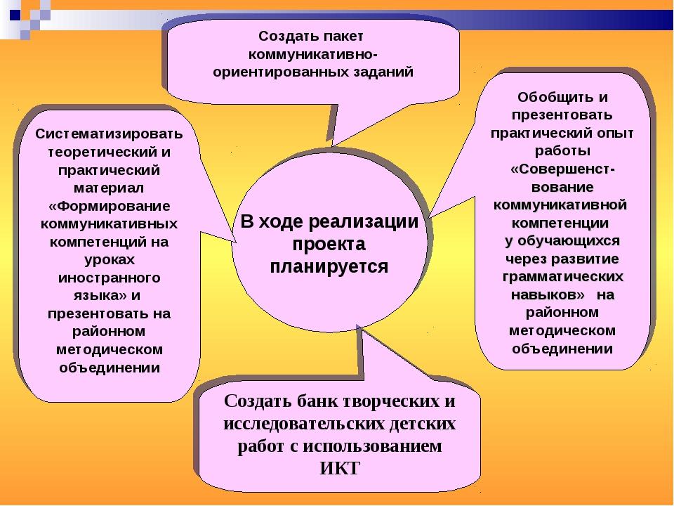 В ходе реализации проекта планируется Систематизировать теоретический и практ...