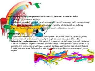 Суреттер бойынша интерпретация келесі 4 құрамды бөліктен тұрады: Суреттің құ