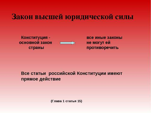 Закон высшей юридической силы Конституция - основной закон страны все иные за...