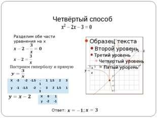 Четвёртый способ Ответ: Разделим обе части уравнения на х Х -3 -2 -1.5 -1 1 1