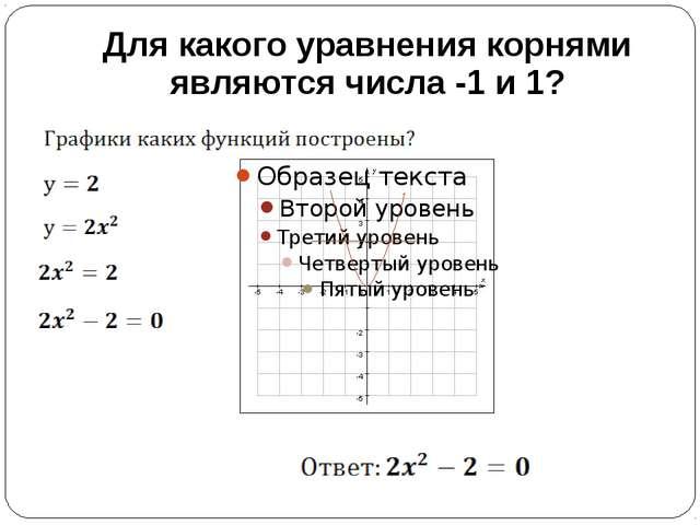 Для какого уравнения корнями являются числа -1 и 1?