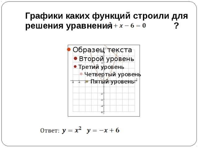 Графики каких функций строили для решения уравнения ?
