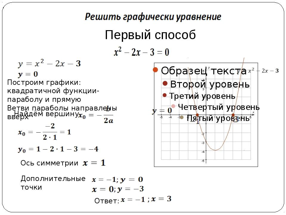 Первый способ Построим графики: квадратичной функции-параболу и прямую Ветви...