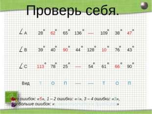 Проверь себя. Без ошибок: «5», 1 – 2 ошибки: «4», 3 – 4 ошибки: «3», 5 и боль